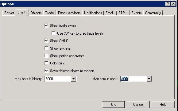 Reduce memory in charts section in Metatrader 4 - mt4 memory reduction