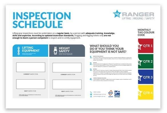 Ranger Inspection Board   Ranger Lifting