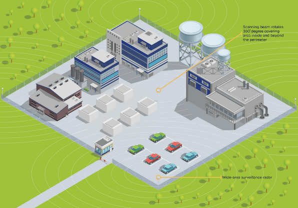 Critical infrastructure illustration