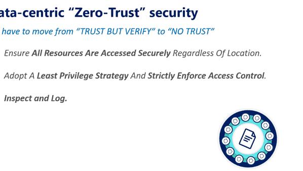 zero trust security data centric protection