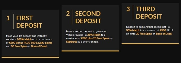 1st, 2nd and 3rd deposit bonus for new players
