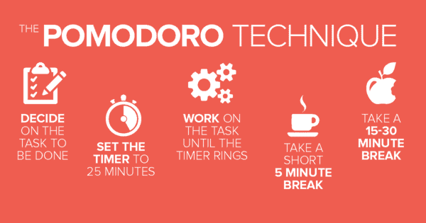 workplace stress can be reduced by the pomodoro technique