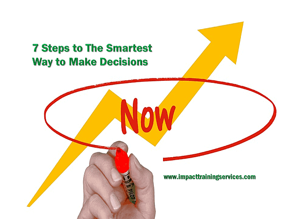cover image for 7 steps to the fastest way to make decisions