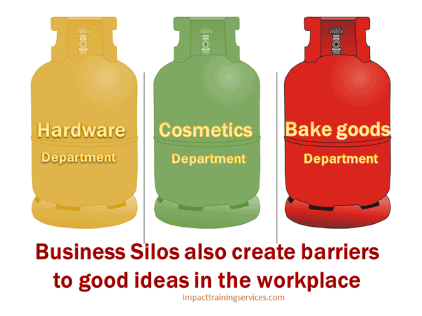 Image showing business silos as barriers to good ideas