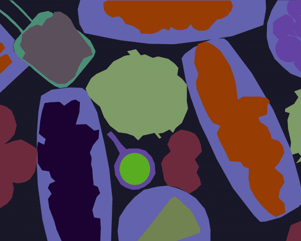 Pixel-level Semantic Image Segmentation