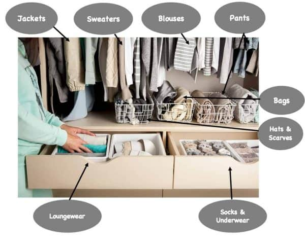 Organizing a bedroom armoire: zones