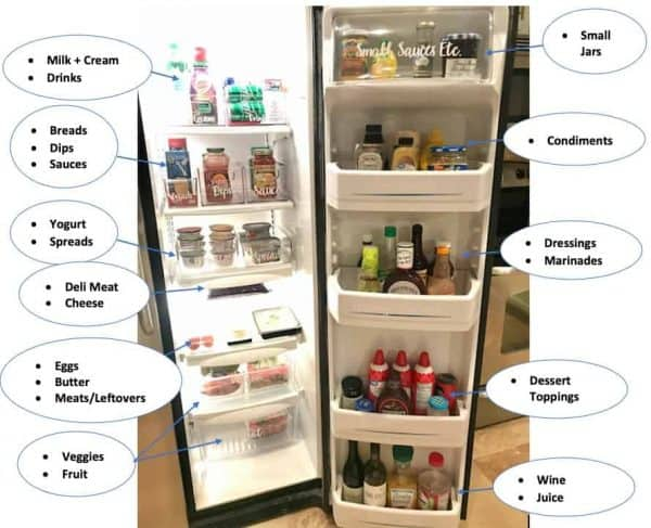 Organize your refrigerator with zones