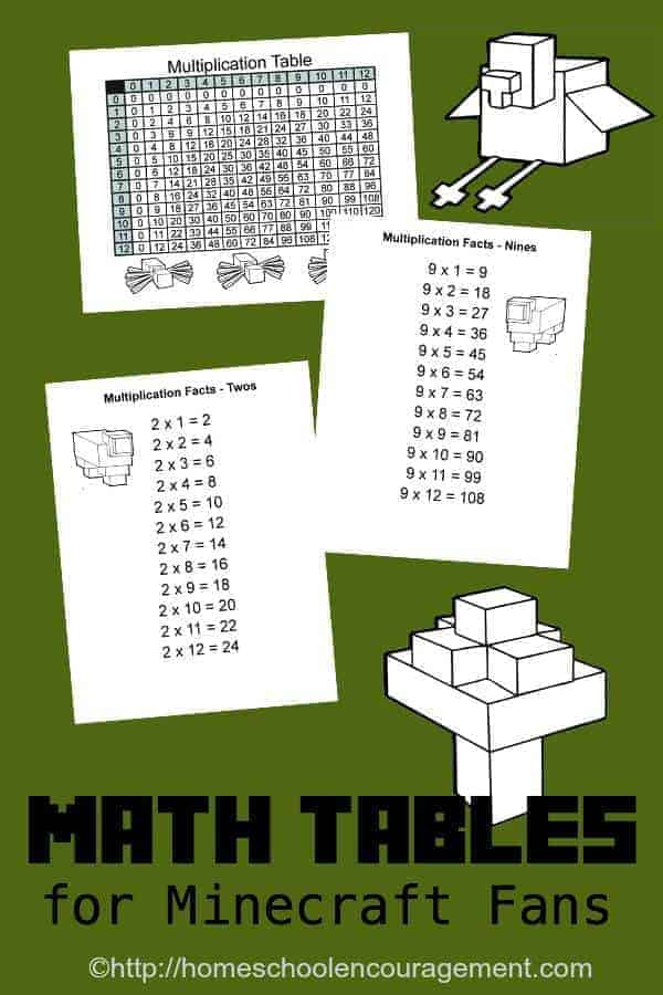 Looking for a fun way to help your kids learn their multiplication tables! Download our FREE Minecraft Printable Multiplication Table and Multiplication Chart for numbers 1-12.