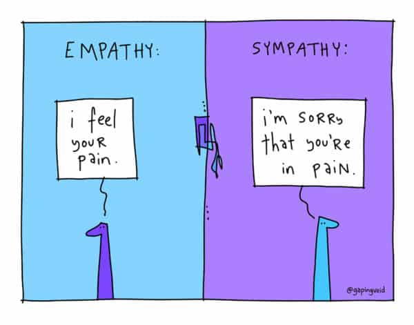 develop empathy for your manager to better manage up