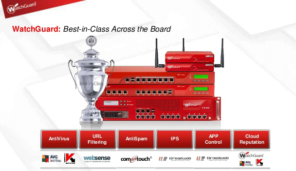 Buy WatchGuard Firewall Online Price