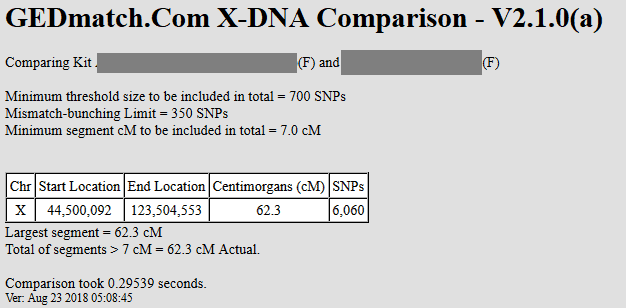 Gedmatch X DNA One to One Example