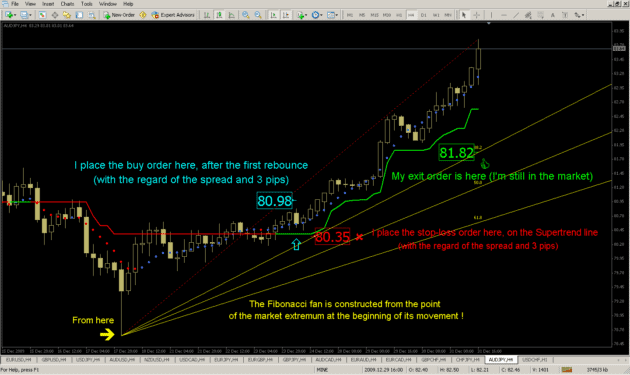 Andrew ForexTrading System