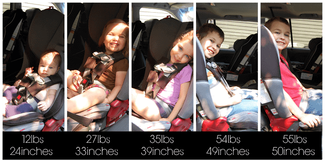 One Car Seat to Last You From Newborn to Seat Belt