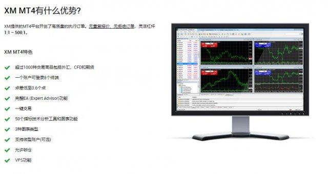 XM MT4软件