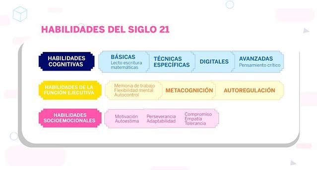 Cartel color blanco con información sobre concurso desafío PLAY del Banco Intermericano de Desarrollo