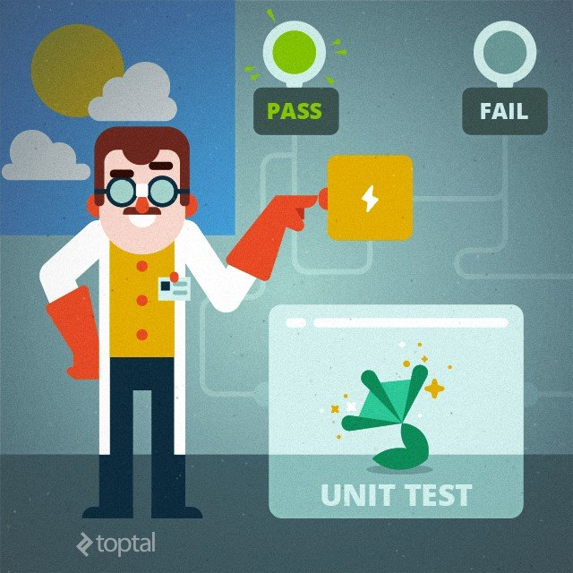 What is unit tests