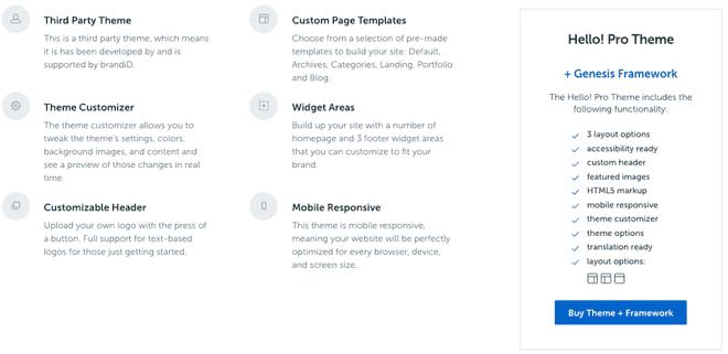 wordpress business website