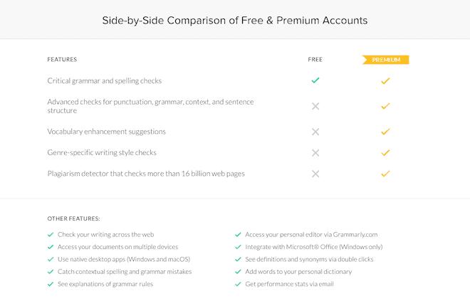 grammarly free vs premium
