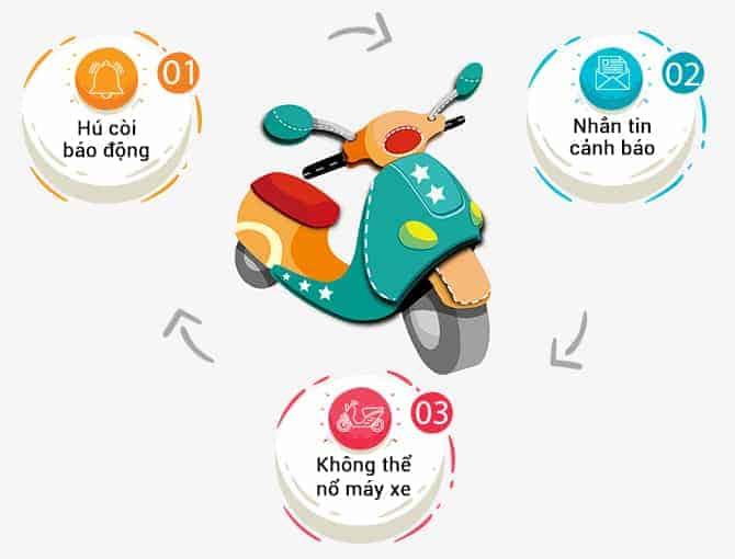 chống trộm của smart motor