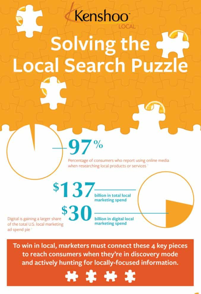 Local-Search-Puzzle-Infographic-Partial