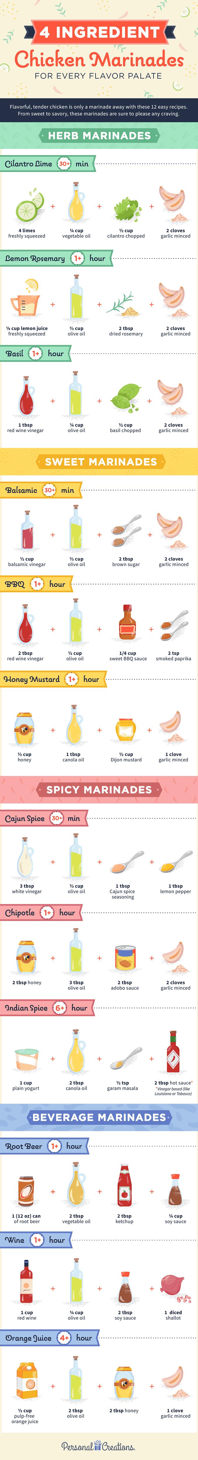 4-ingredient chicken marinades