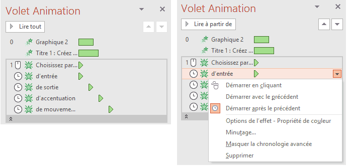 Le volet animations de PowerPoint