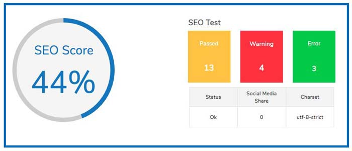 SEO Score – A Science And A Standardize Metric Of Your Success To Internet World