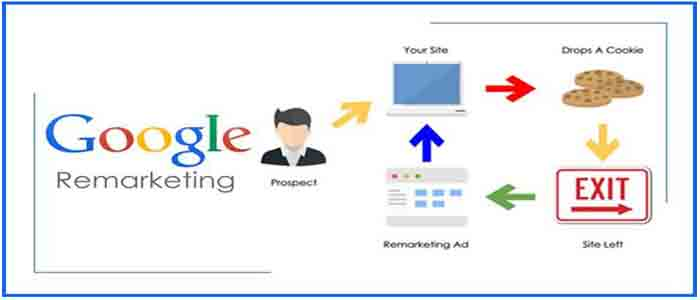 12 Tips To Improve Your Google Remarketing Strategy