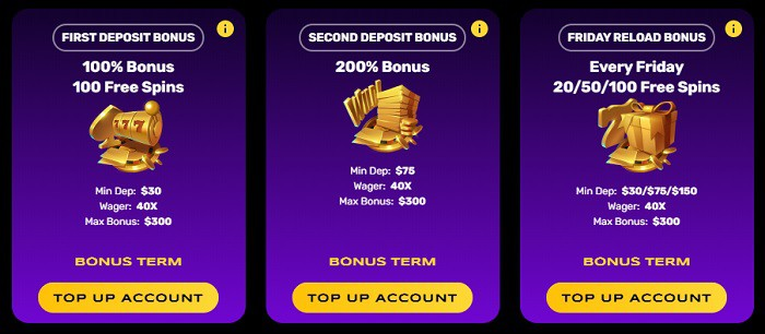 Daily Promotions, Tournaments and Prize Draws