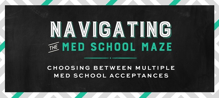 Download Our Free Guide Here for Tips on How To Navigate the Med School Admissions Maze!