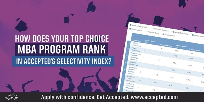 Check out Accepted's MBA Selectivity Index!