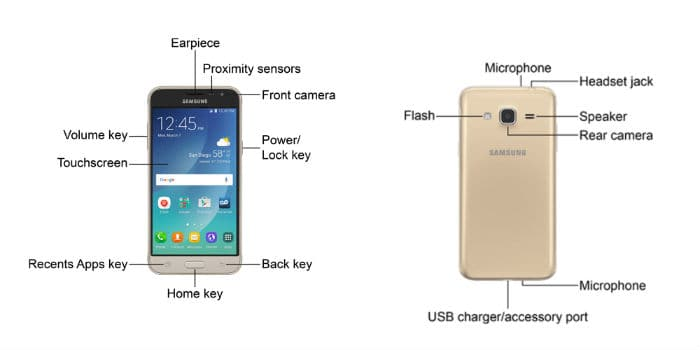 Samsung Galaxy J3 Troubleshooting