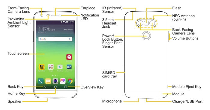 LG-G5-parts-functions