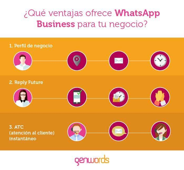 whatsapp-business-ventajas