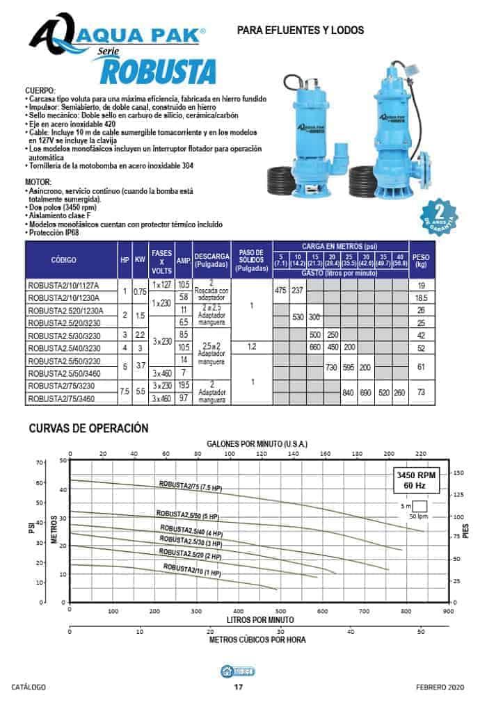 Bombas para lodos ROBUSTA con descarga de 2 y 2.5 pulgadas - Bomba para lodos 7.5 HP ROBUSTA2/75/3230
