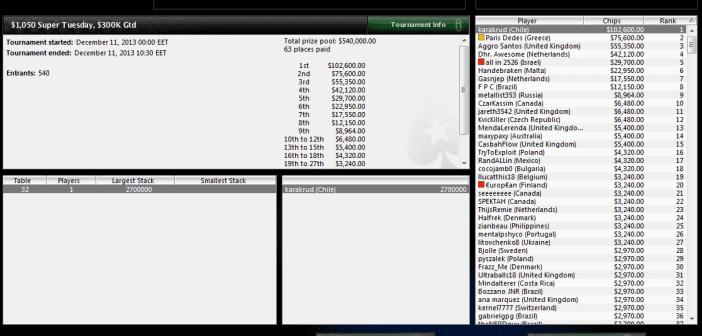pokerstars-φόρος-τουρνουά-online-πόκερ