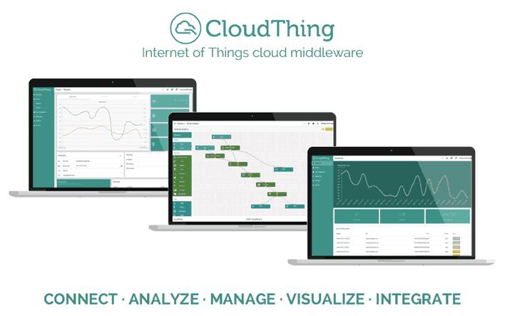 Cloudthing- SensiBLE IoT Module