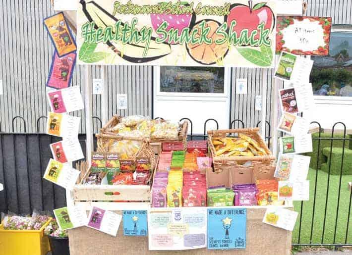 Pupils Profit Snack Shop
