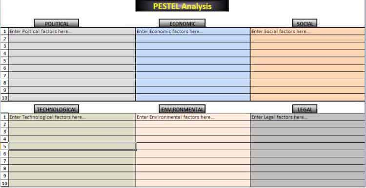 pestle-analysis-template