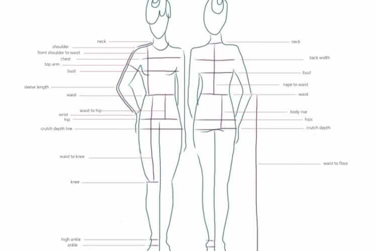 The Tailoress PDF Sewing Patterns - How to Take Body Measurements