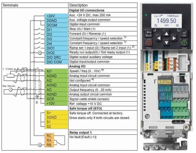 Cấu tạo chân biến tần ACS380