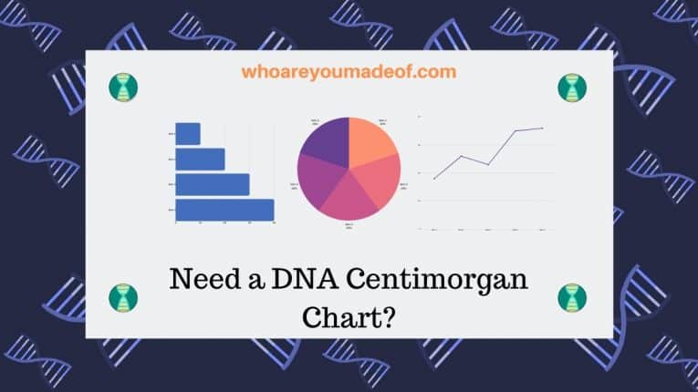 Need a DNA Centimorgan Chart_