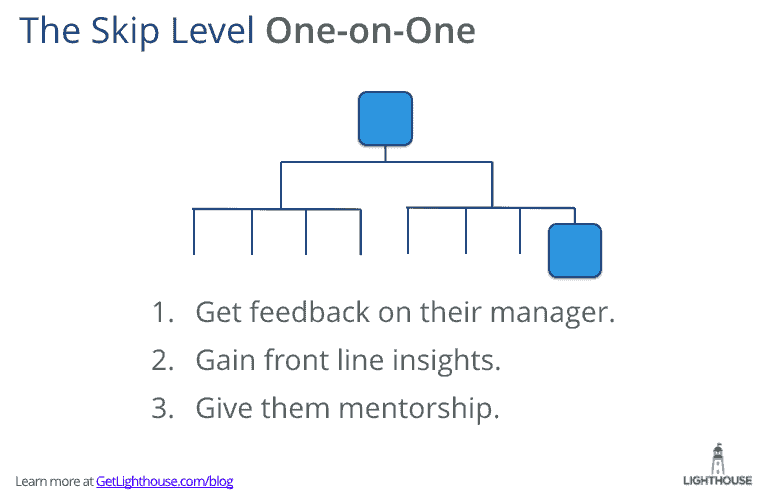 Skip level 1:1s for senior leaders