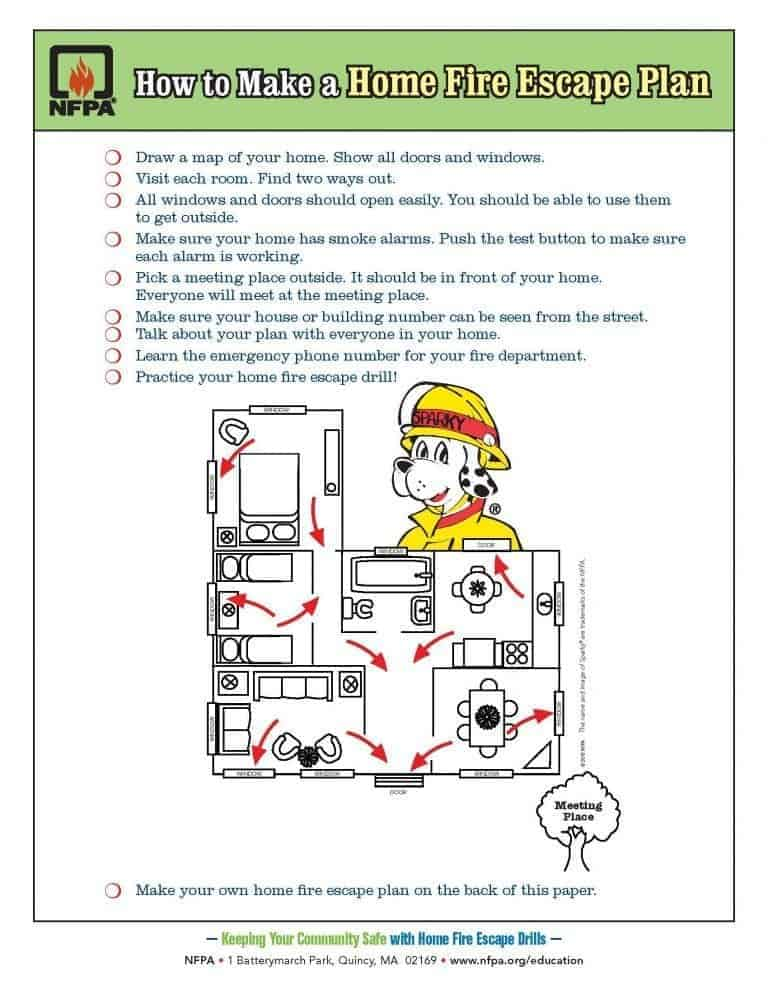 Create a home fire escape plan