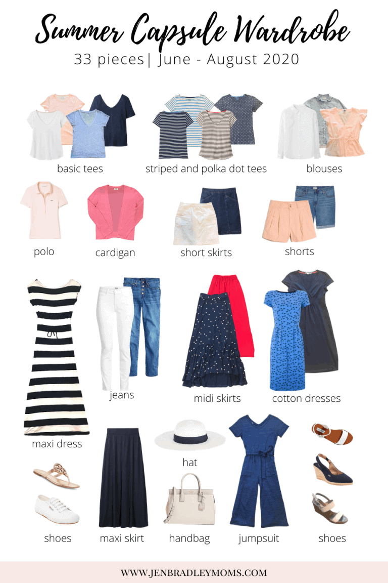 my summer capsule wardrobe 2020