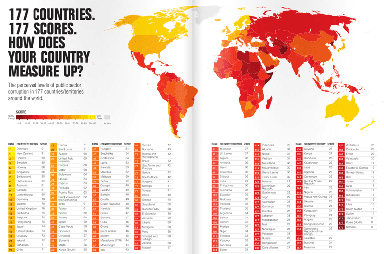 corruption-chart-map-countries