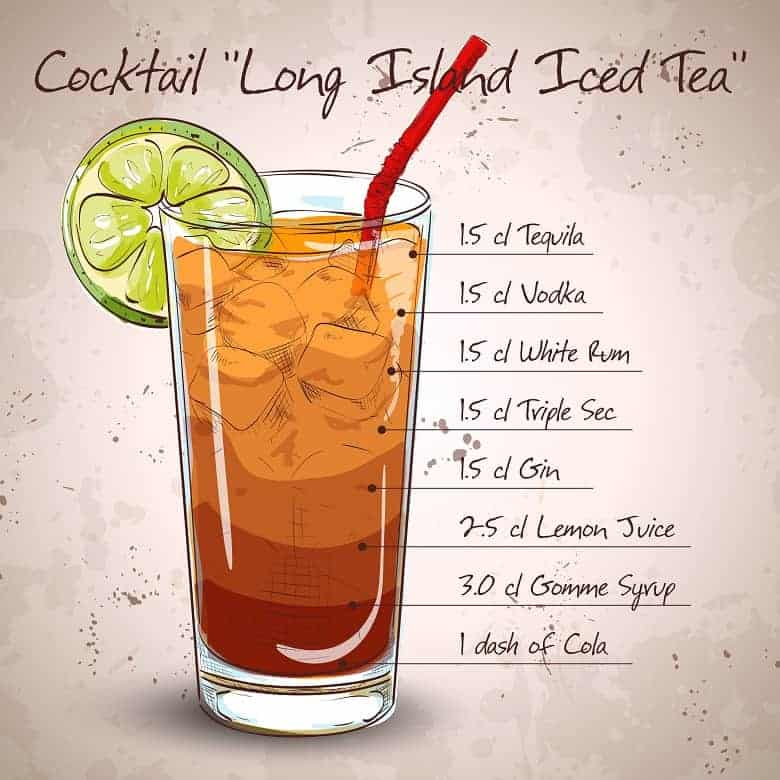 The Long Island Iced Tea Standard Ingredients