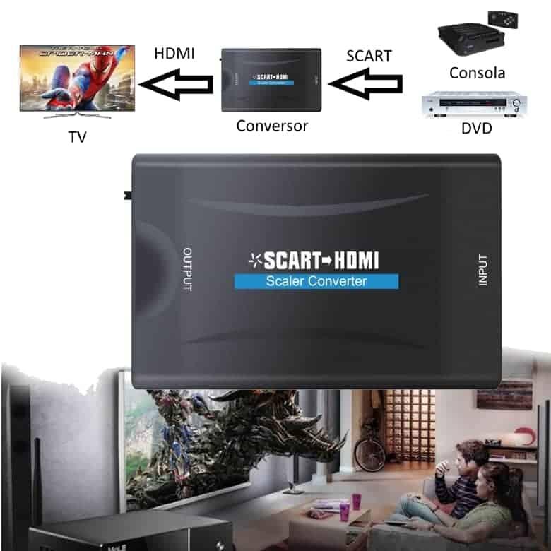 Adaptador de Euroconector a HDMI