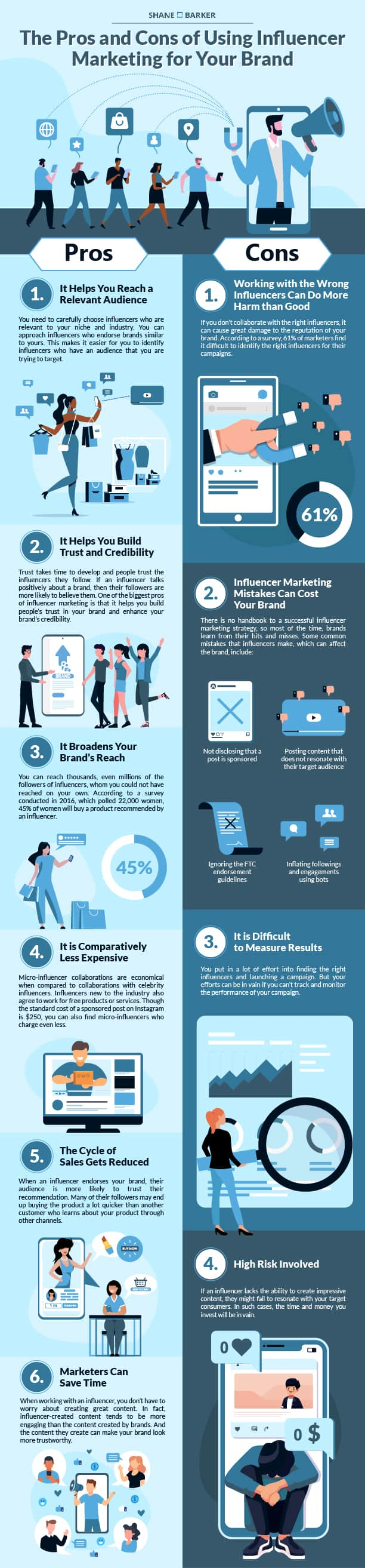 The Pros and Cons of Using Influencer Marketing for Your Brand (Infographic)
