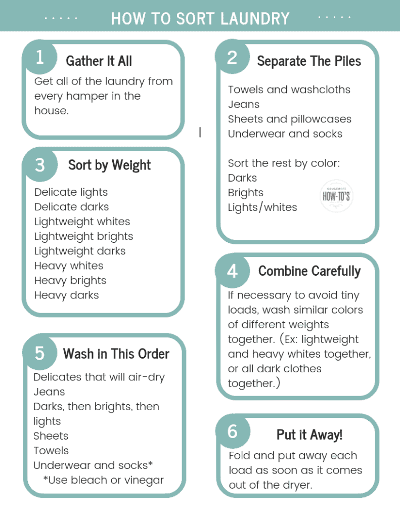 How to Sort Laundry Printable Guide